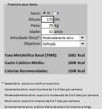 Taxa Metabólica Basal em uma dieta para definir